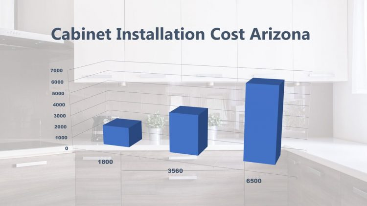 Cabinet Installation Cost Arizona