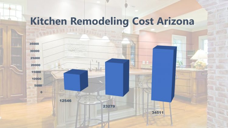 Kitchen Remodeling Cost Arizona