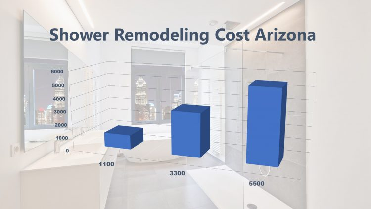 Shower Remodeling Cost Arizona