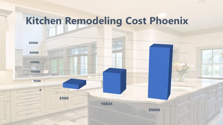 Kitchen Remodeling Cost Phoenix