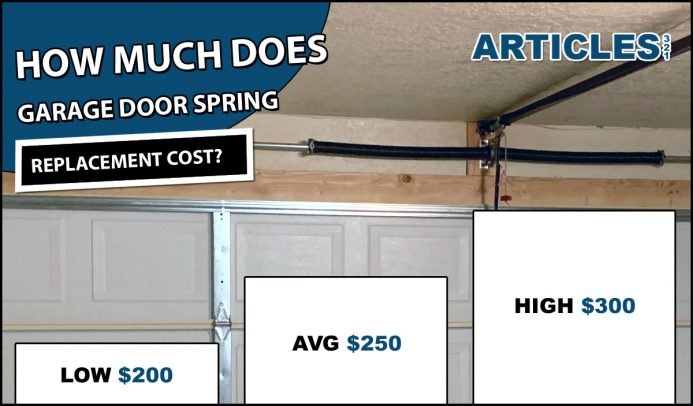 Garage Door Spring Replacement Cost