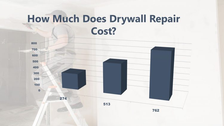 Drywall Repair Cost Per Square Foot Mycoffeepot Org